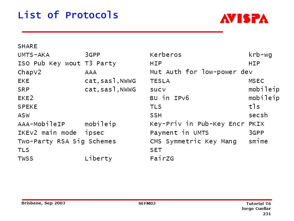 Contents Internet Layers, Basics