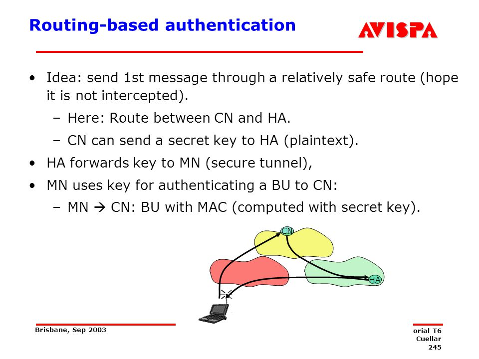 Routing-based authentication