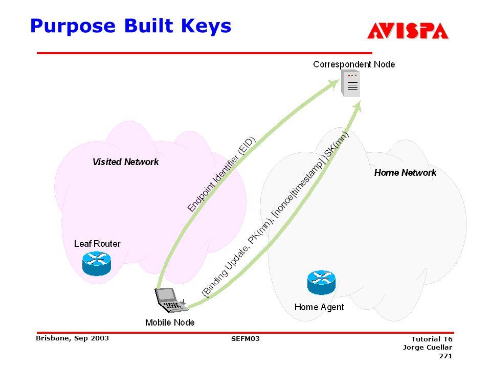 Mobile IPv6 Security MN  CN Binding Update