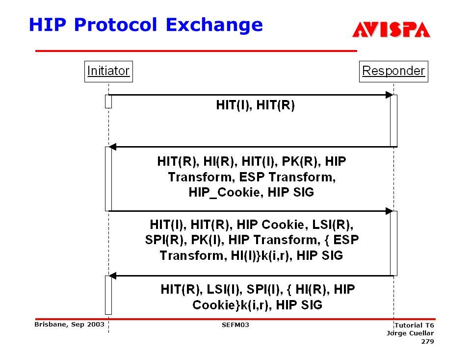 HIP Protocol Exchange Legend