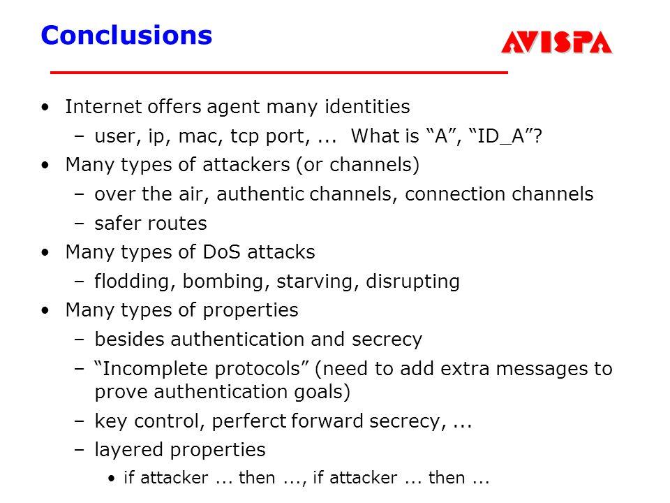 Internet Protocols define