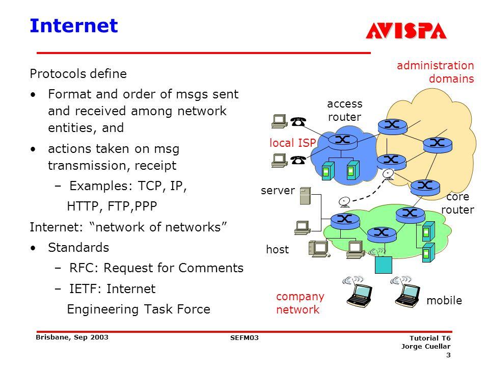 Protocol layering in Internet