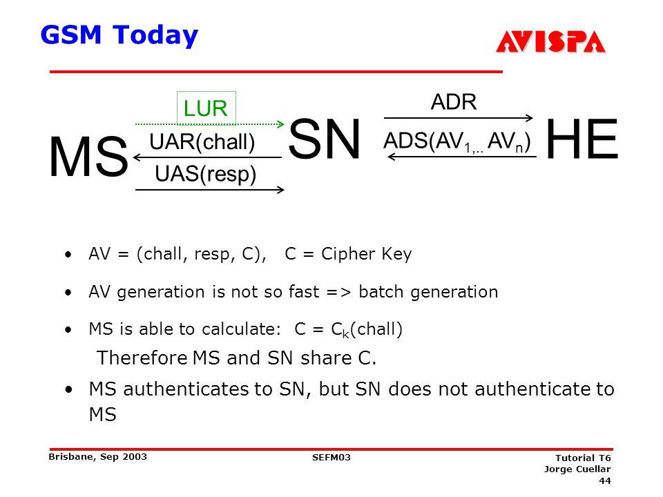 MS' SN MS SN' GSM Today: Problem C C'