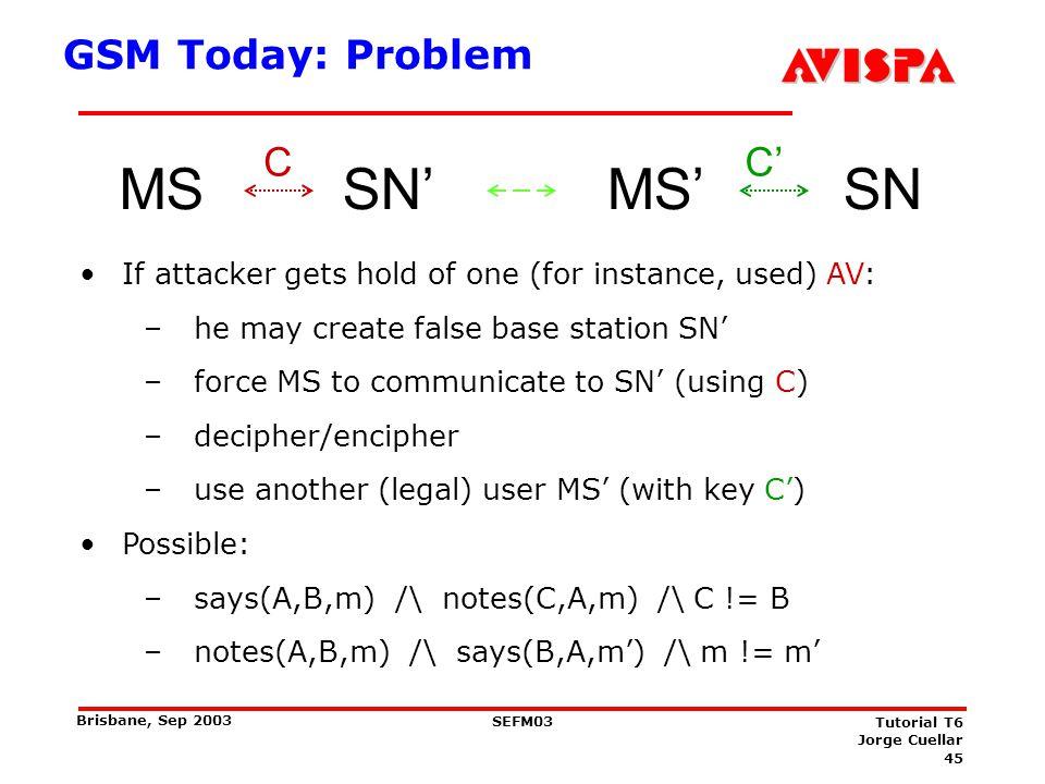 MS SN HE UMTS: Idee ADR LUR UAR(chall) ADS(AV1,.. AVn) UAS(resp)