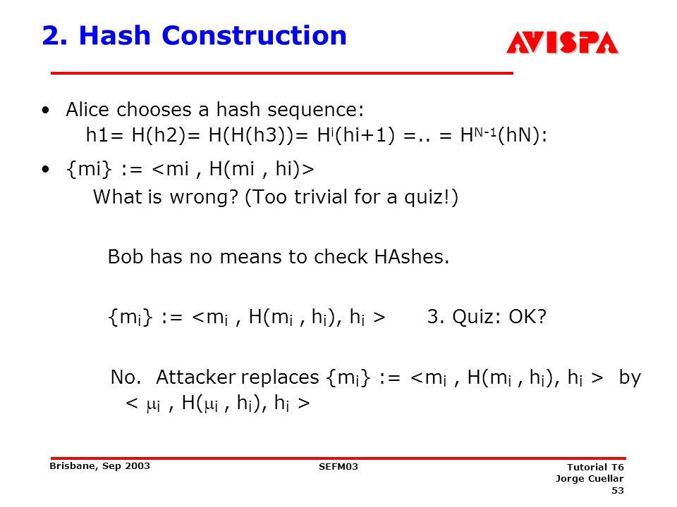 3. Hash Construction Hash sequence: h1= H(h2)= H(H(h3)) =… = Hi(hi+1) =.. = HN-1(hN) {mi} := <mi , H(mi , hi), hi-1 >