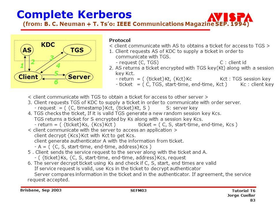 Kerberos Entities Kerberos Key Distribution Center (KDC) consists of