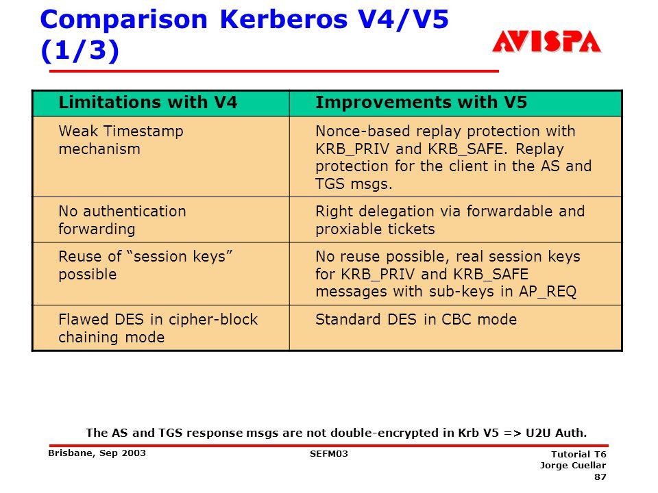 Comparison Kerberos V4/V5 (2/3)