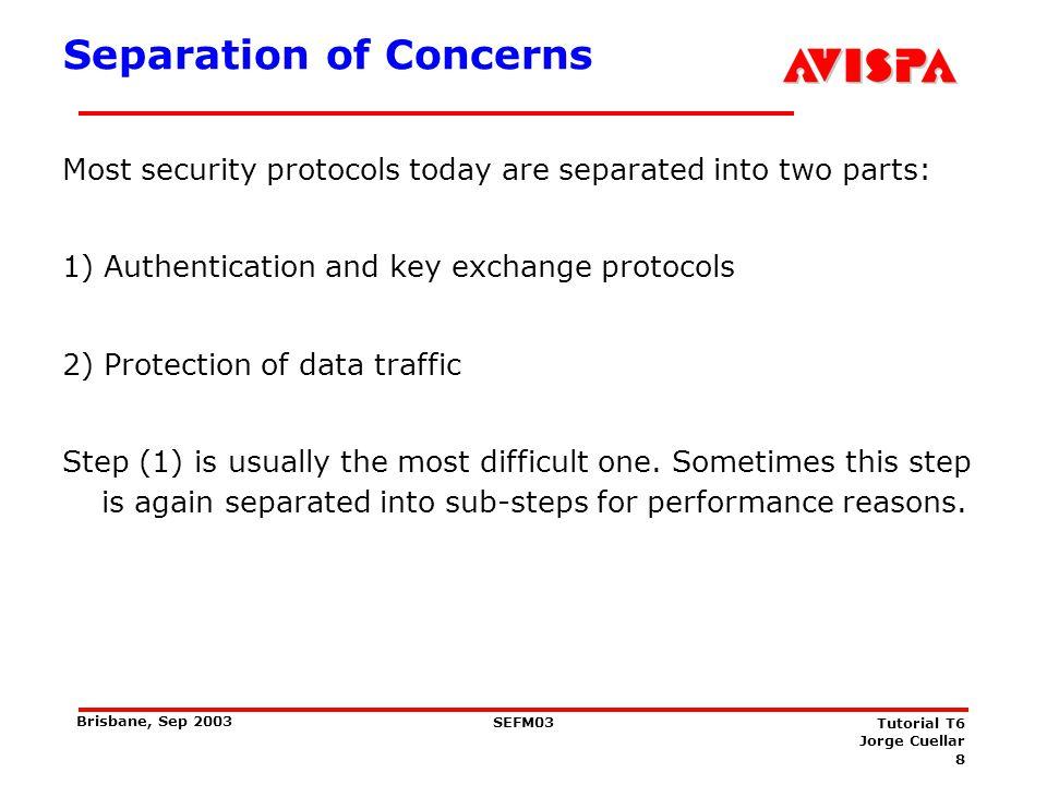 Internet protocol architecture