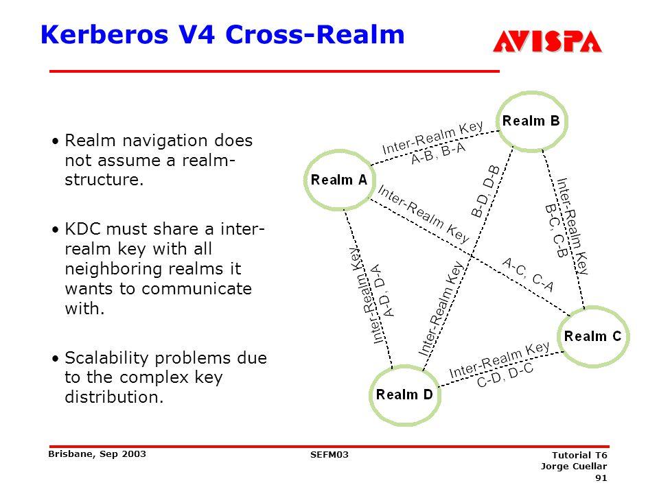 Kerberos V5 Cross-Realm Improvement