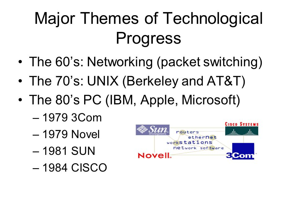 Major Themes of Technological Progress