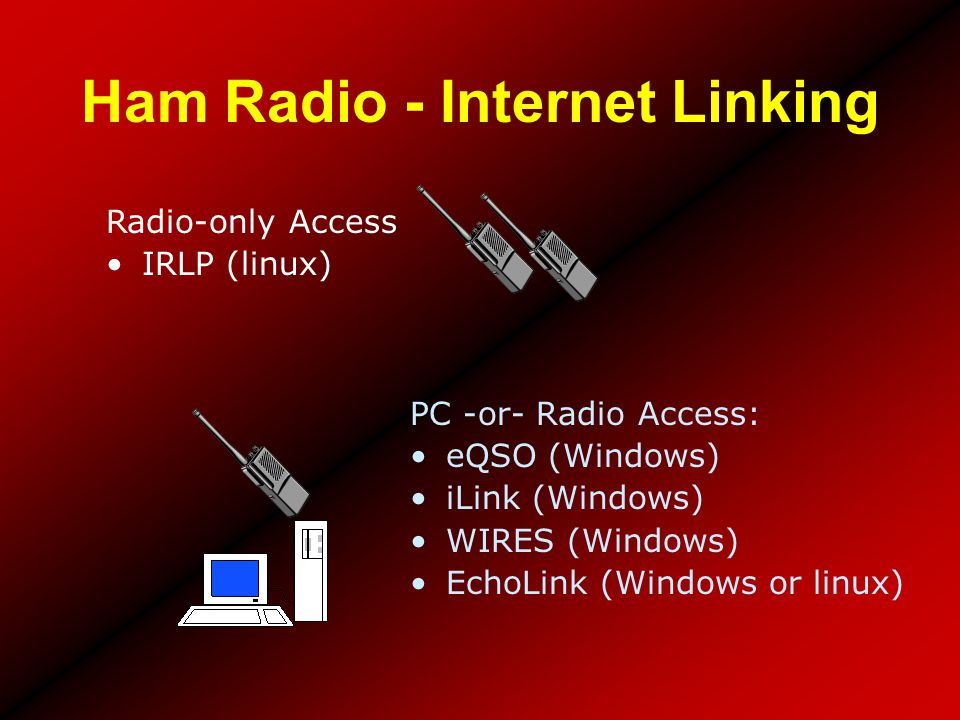 Ham Radio - Internet Linking