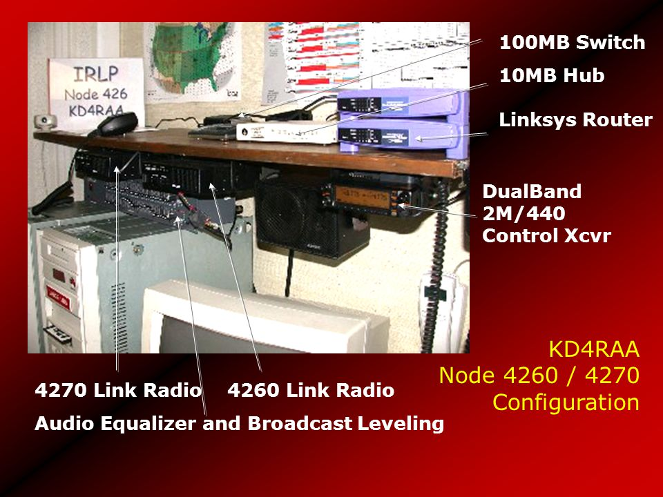 KD4RAA Node 4260 / 4270 Configuration