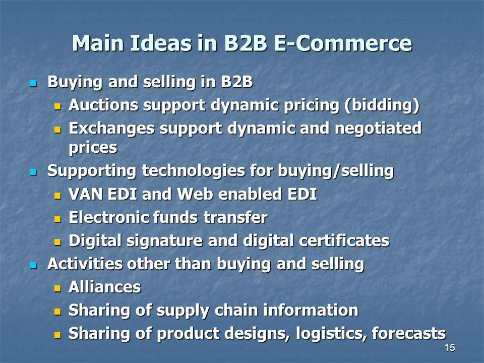 Main Ideas in B2B E-Commerce