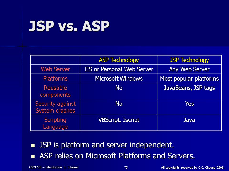 JSP vs. ASP JSP is platform and server independent.