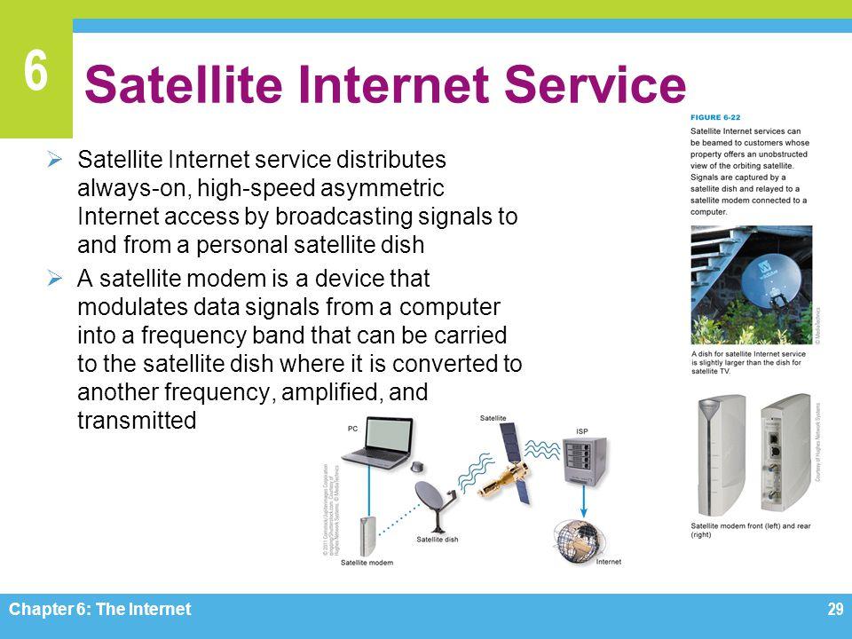 Satellite Internet Service