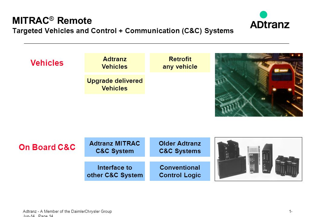 MITRAC® Remote Targeted Vehicles and Control + Communication (C&C) Systems