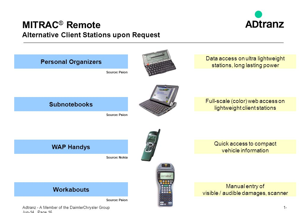 MITRAC® Remote Alternative Client Stations upon Request
