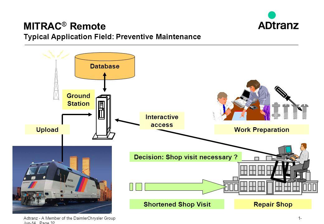 MITRAC® Remote Typical Application Field: Preventive Maintenance