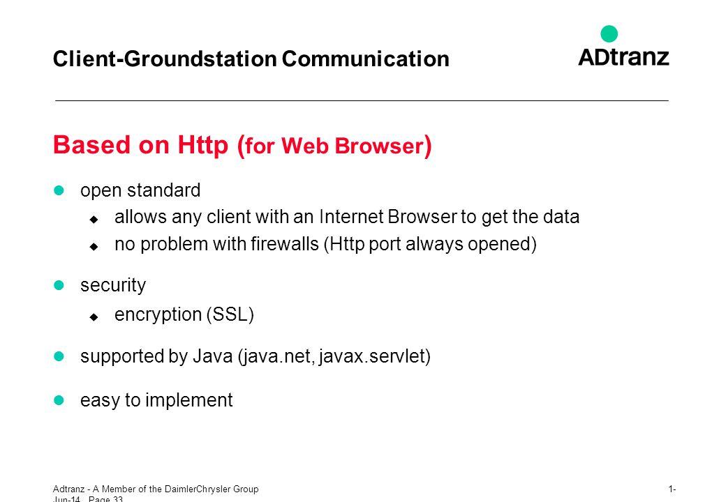 Client-Groundstation Communication