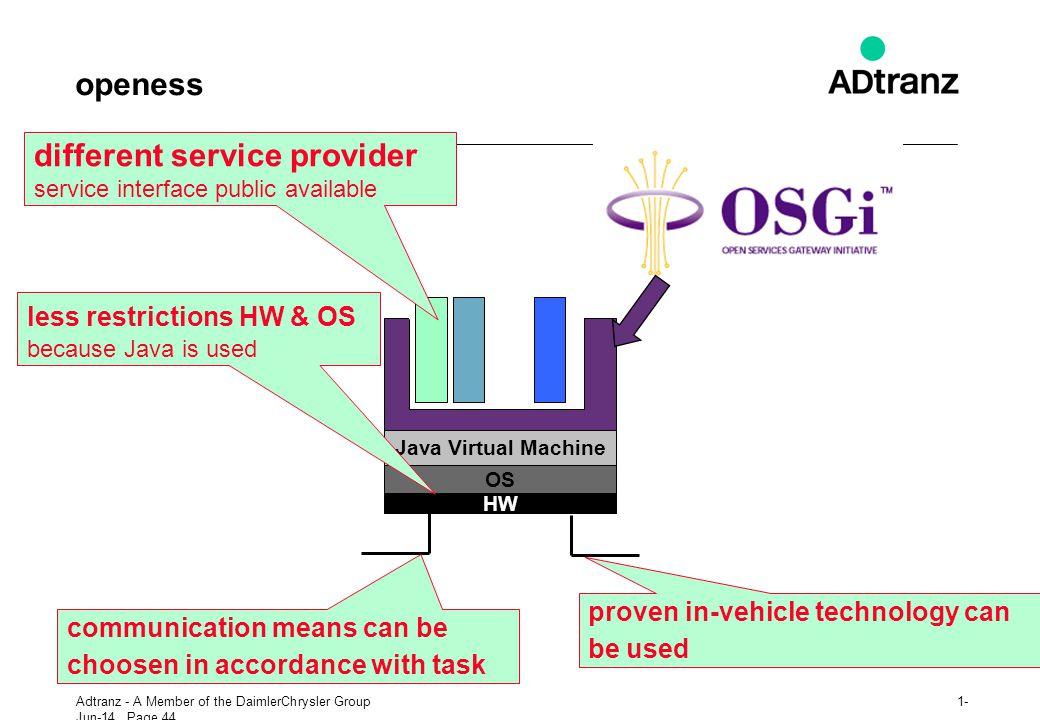 different service provider