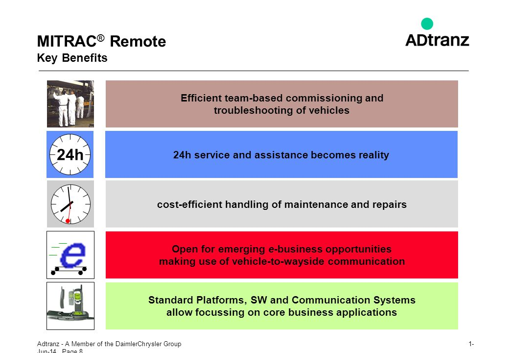 MITRAC® Remote Key Benefits