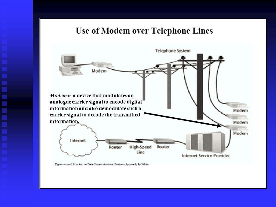 Modem is a device that modulates an analogue carrier signal to encode digital information and also demodulate such a carrier signal to decode the transmitted information.