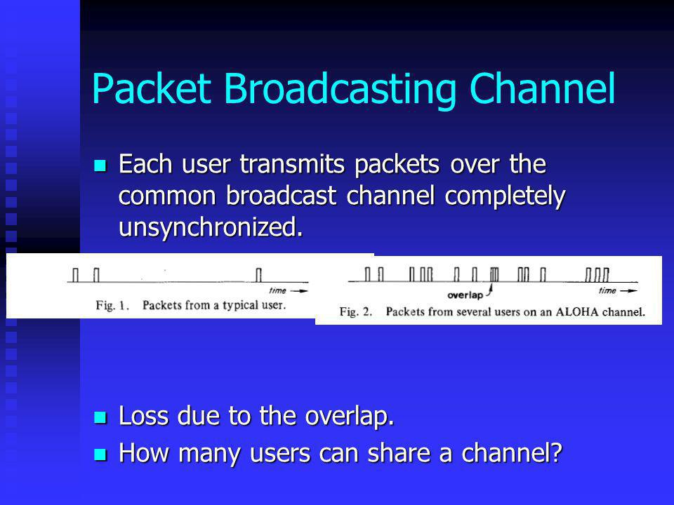Packet Broadcasting Channel