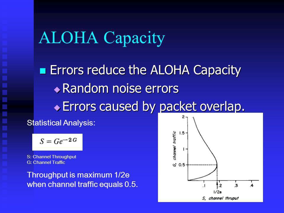 ALOHA Capacity Errors reduce the ALOHA Capacity Random noise errors
