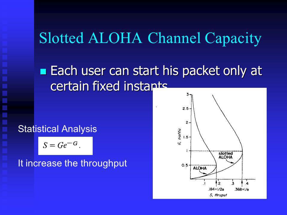 Slotted ALOHA Channel Capacity