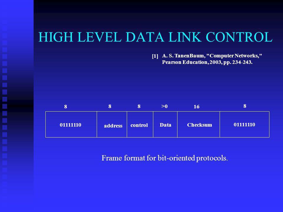 HIGH LEVEL DATA LINK CONTROL