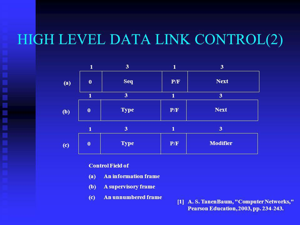 HIGH LEVEL DATA LINK CONTROL(2)