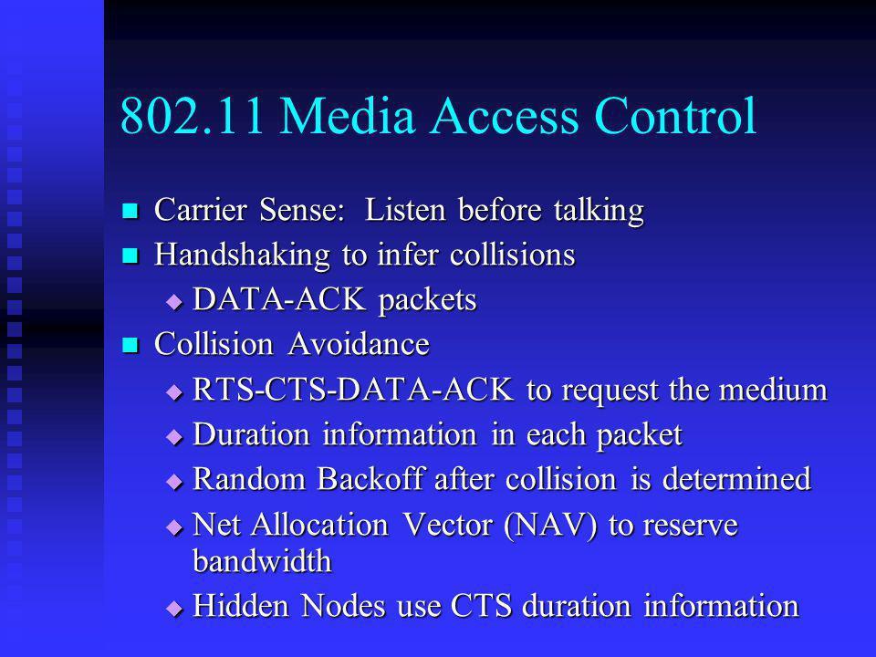 802.11 Media Access Control Carrier Sense: Listen before talking