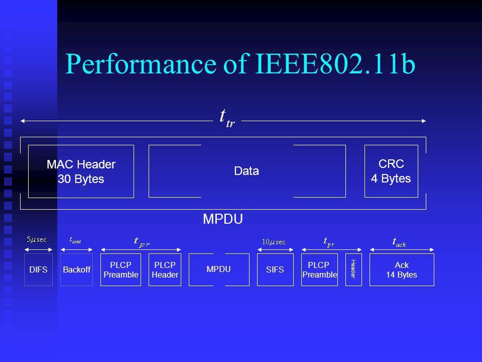 Performance of IEEE802.11b MPDU MAC Header 30 Bytes CRC 4 Bytes Data