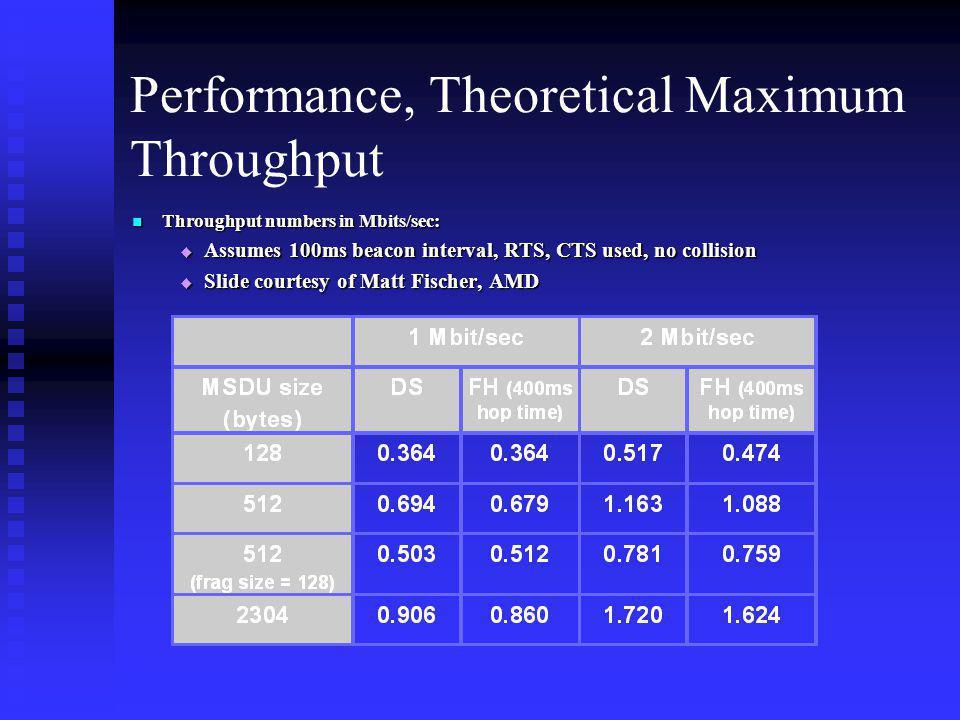 Performance, Theoretical Maximum Throughput