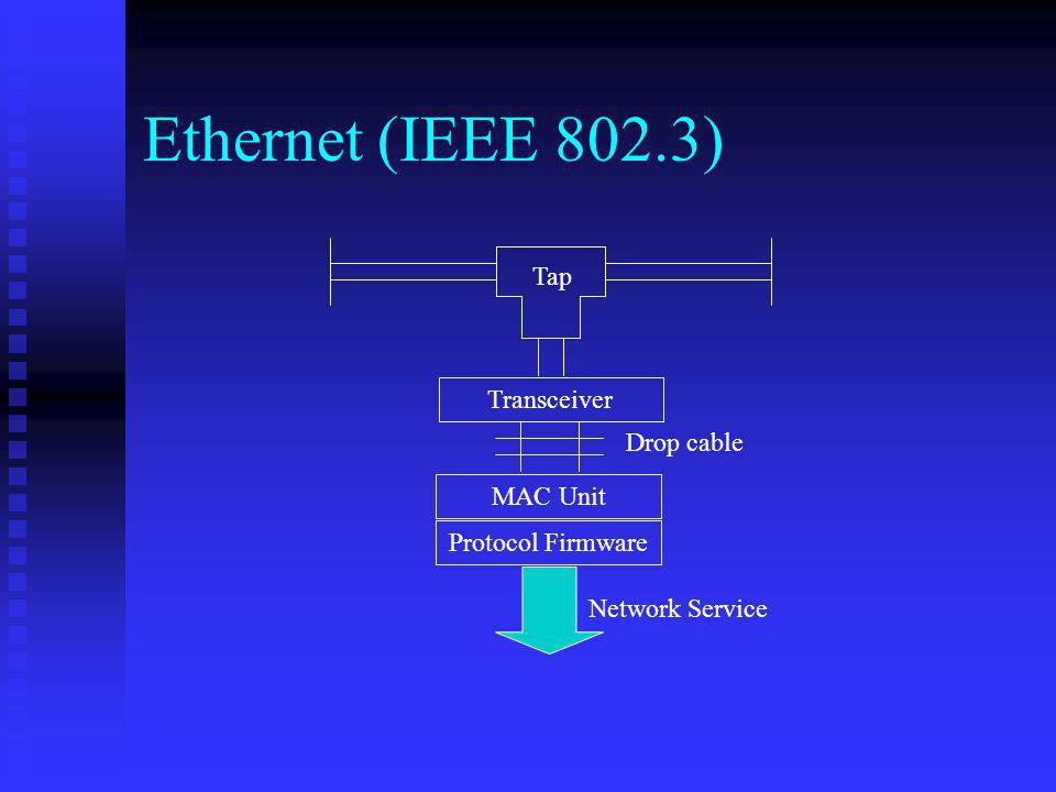 Ethernet (IEEE 802.3) Tap Transceiver Drop cable MAC Unit