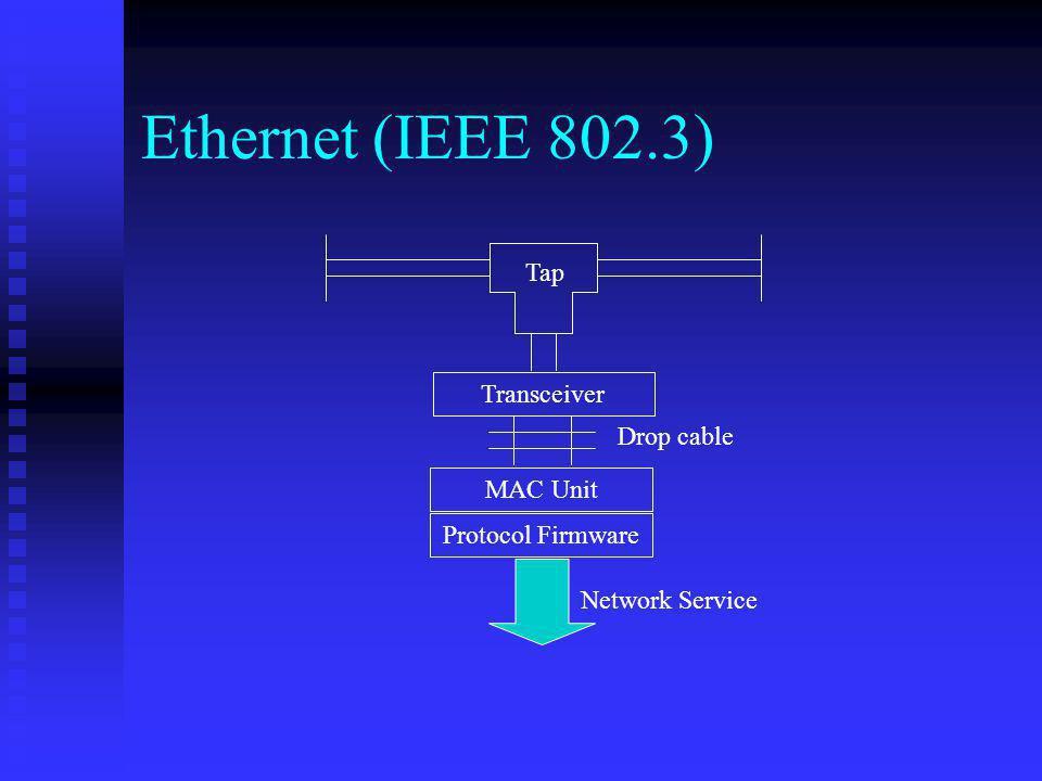 Ethernet (IEEE 802.3) Tap Transceiver Drop cable MAC Unit