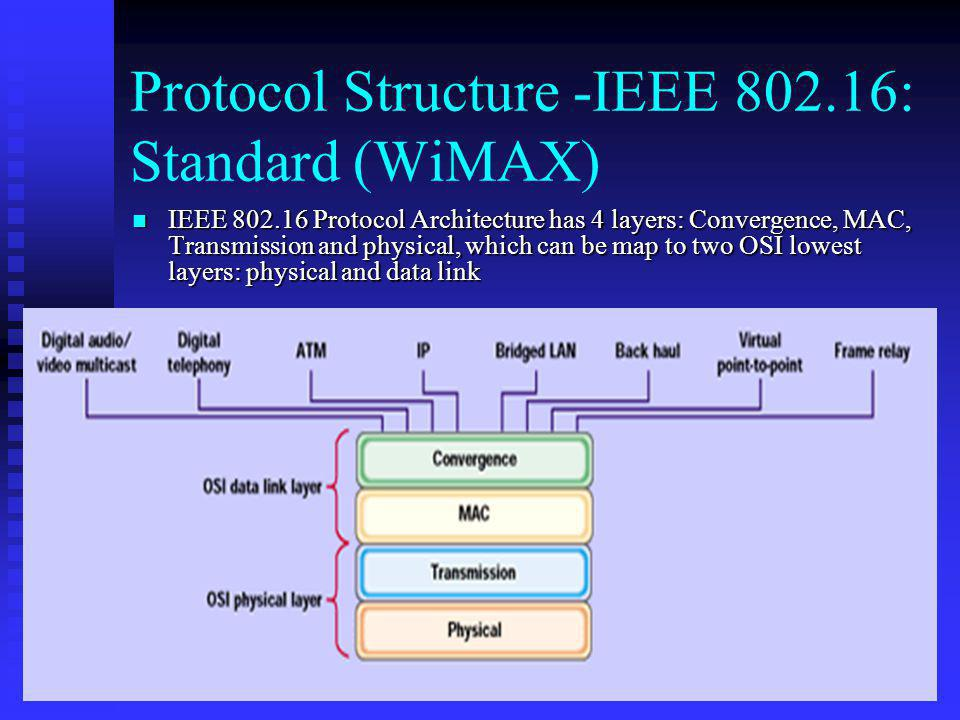 Protocol Structure -IEEE 802.16: Standard (WiMAX)