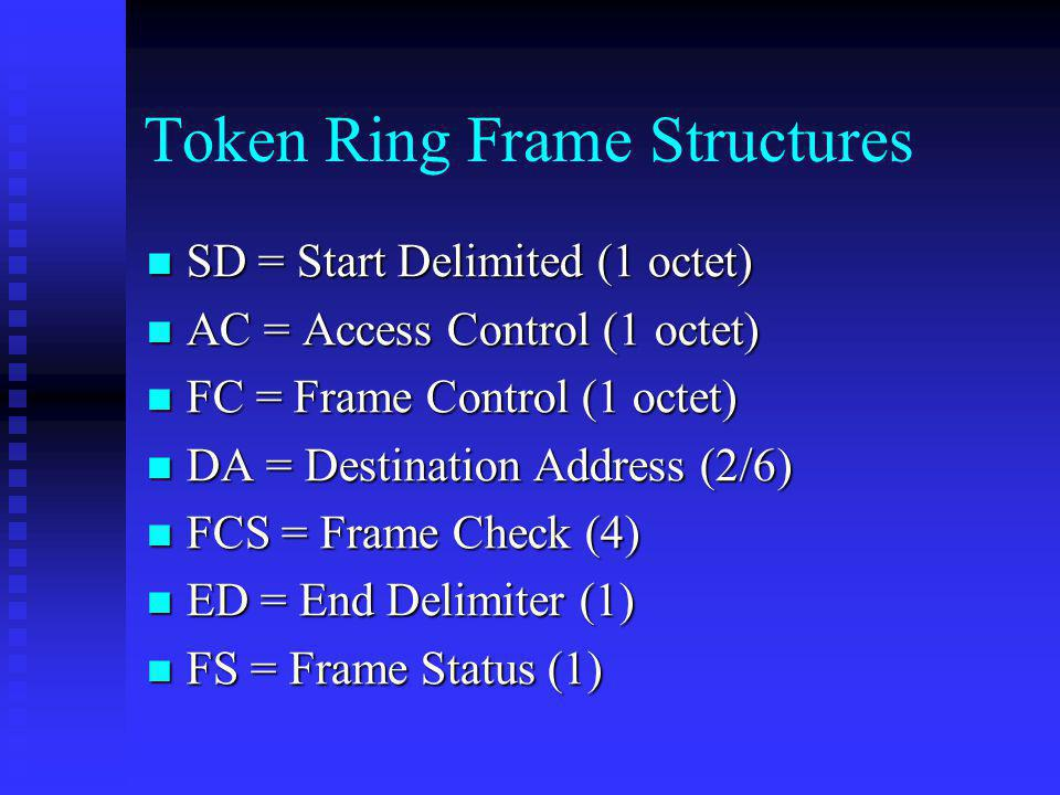 Token Ring Frame Structures