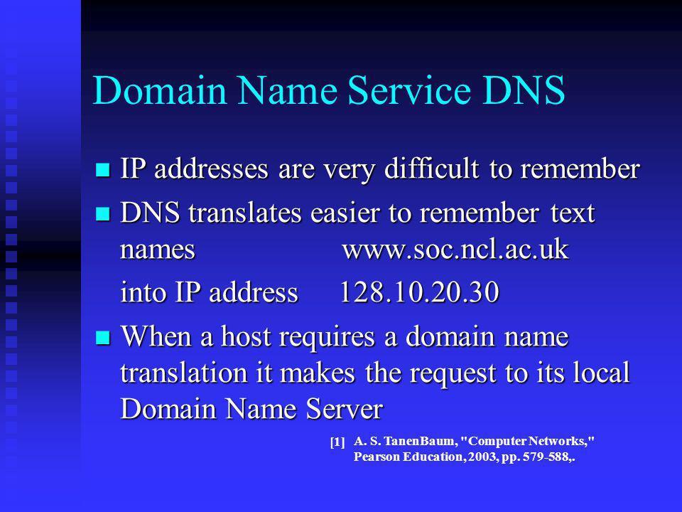 Domain Name Service DNS