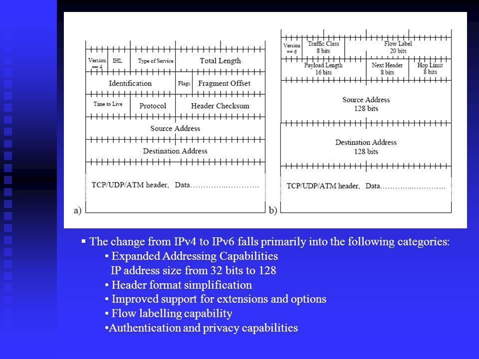 The change from IPv4 to IPv6 falls primarily into the following categories: