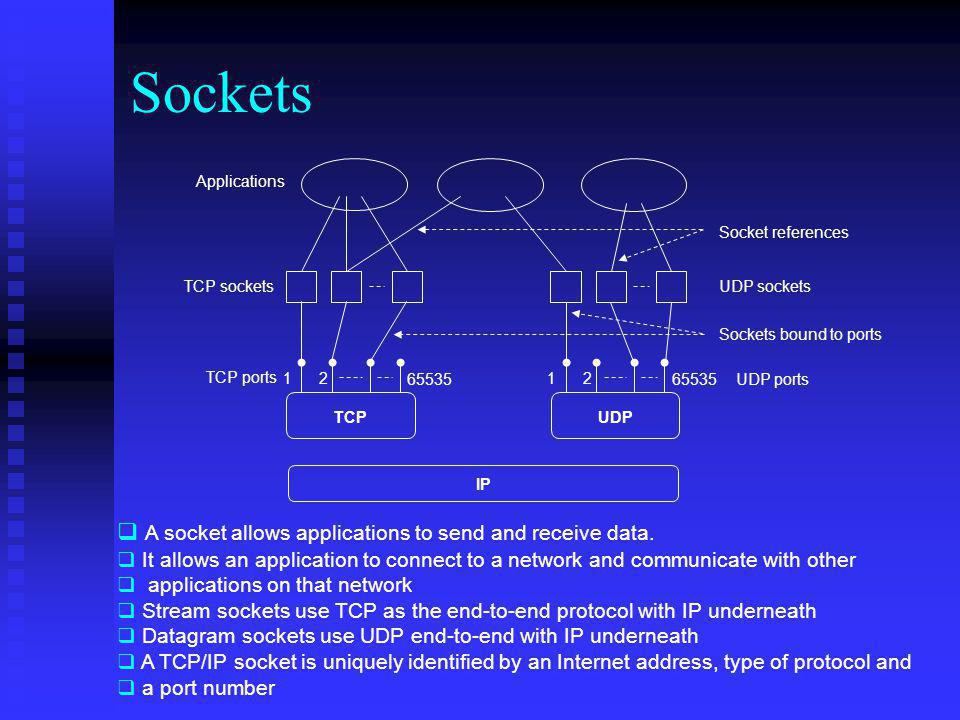 Sockets A socket allows applications to send and receive data.
