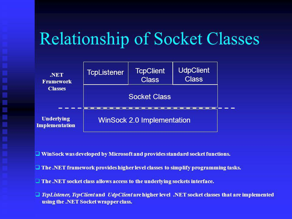 Relationship of Socket Classes
