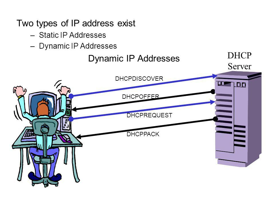 Two types of IP address exist