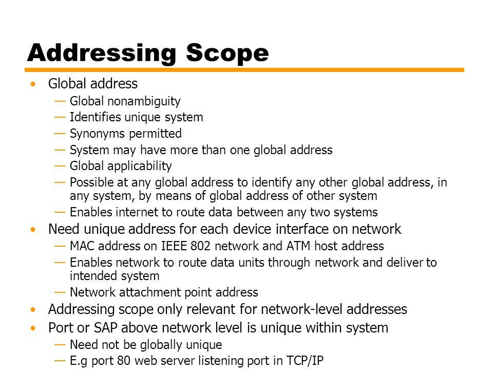 Addressing Scope Global address