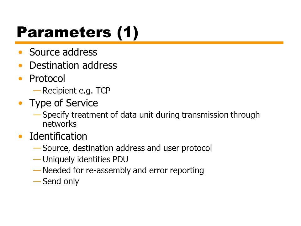 Parameters (1) Source address Destination address Protocol