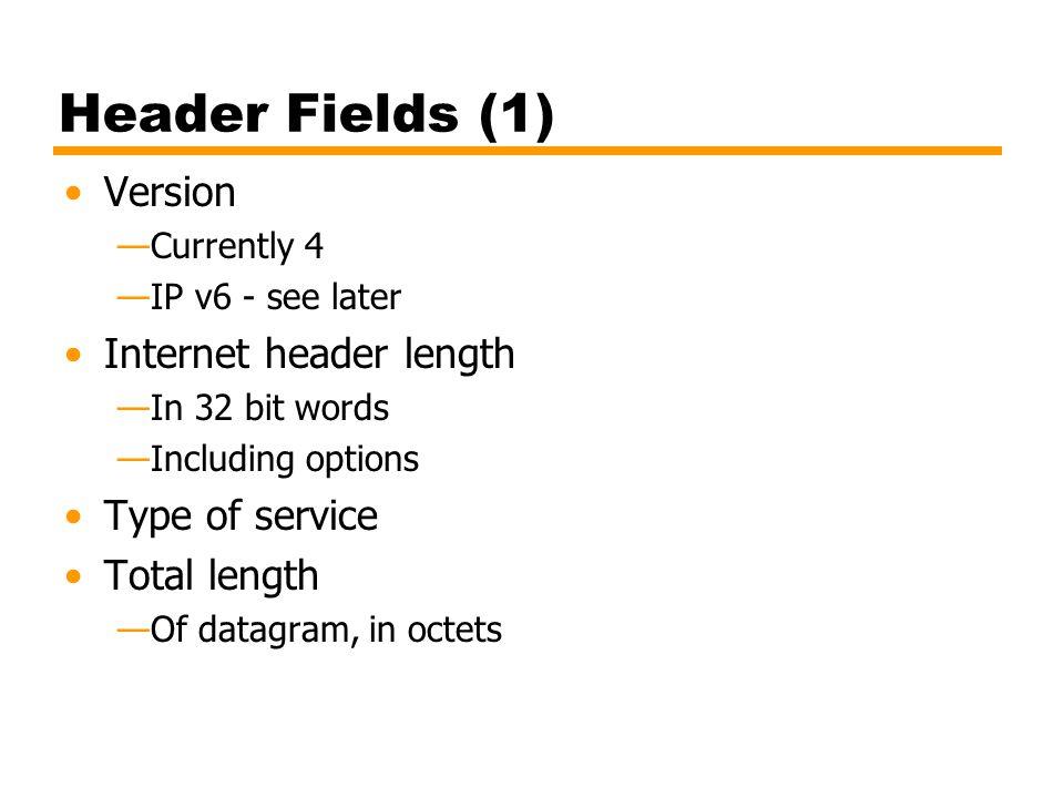 Header Fields (1) Version Internet header length Type of service