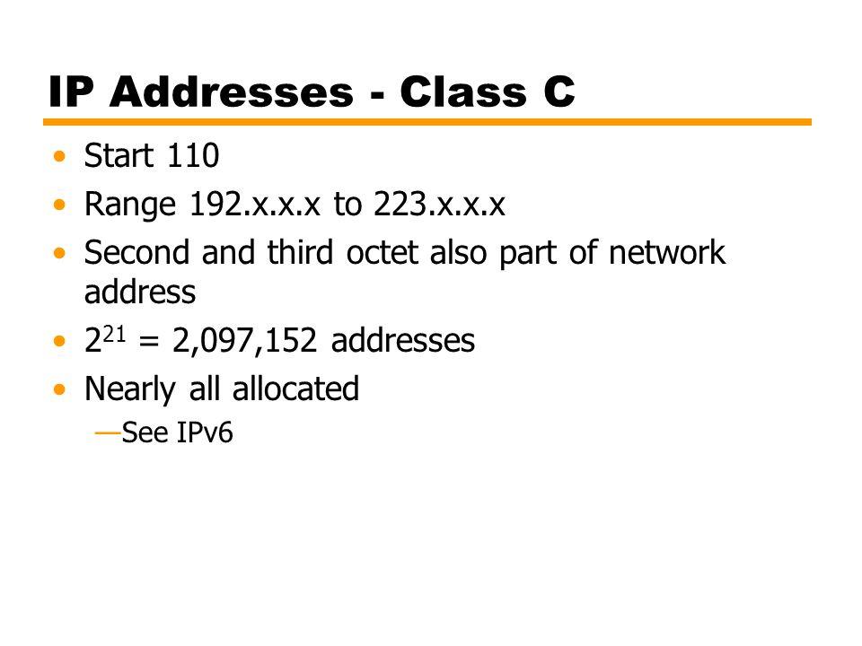 IP Addresses - Class C Start 110 Range 192.x.x.x to 223.x.x.x