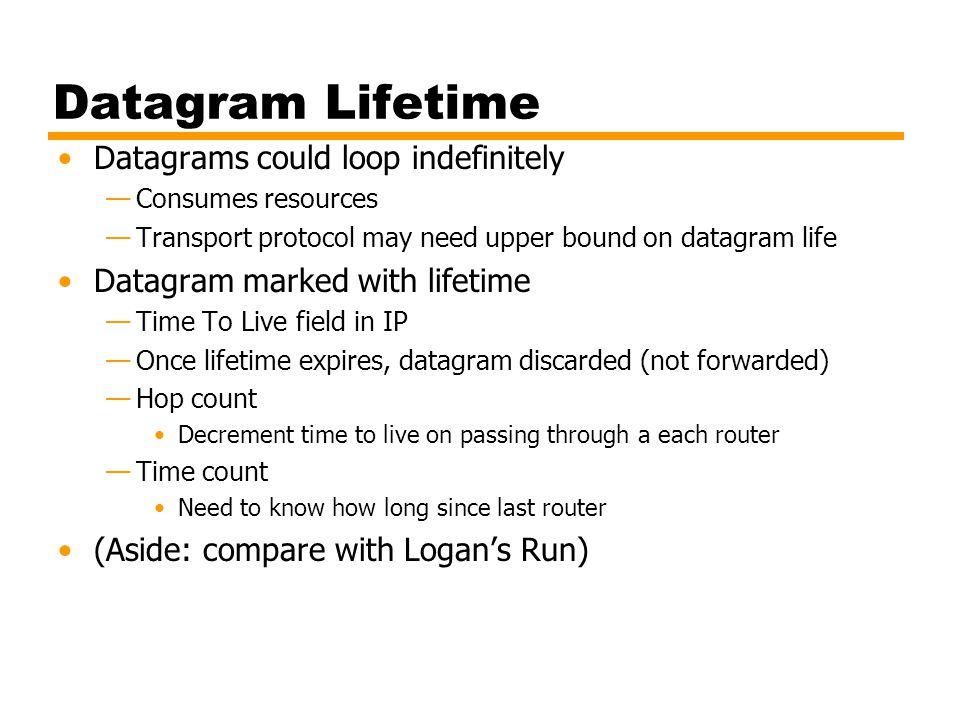 Datagram Lifetime Datagrams could loop indefinitely