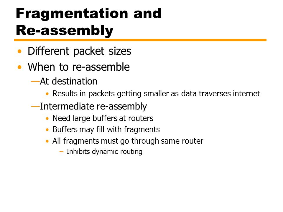 Fragmentation and Re-assembly