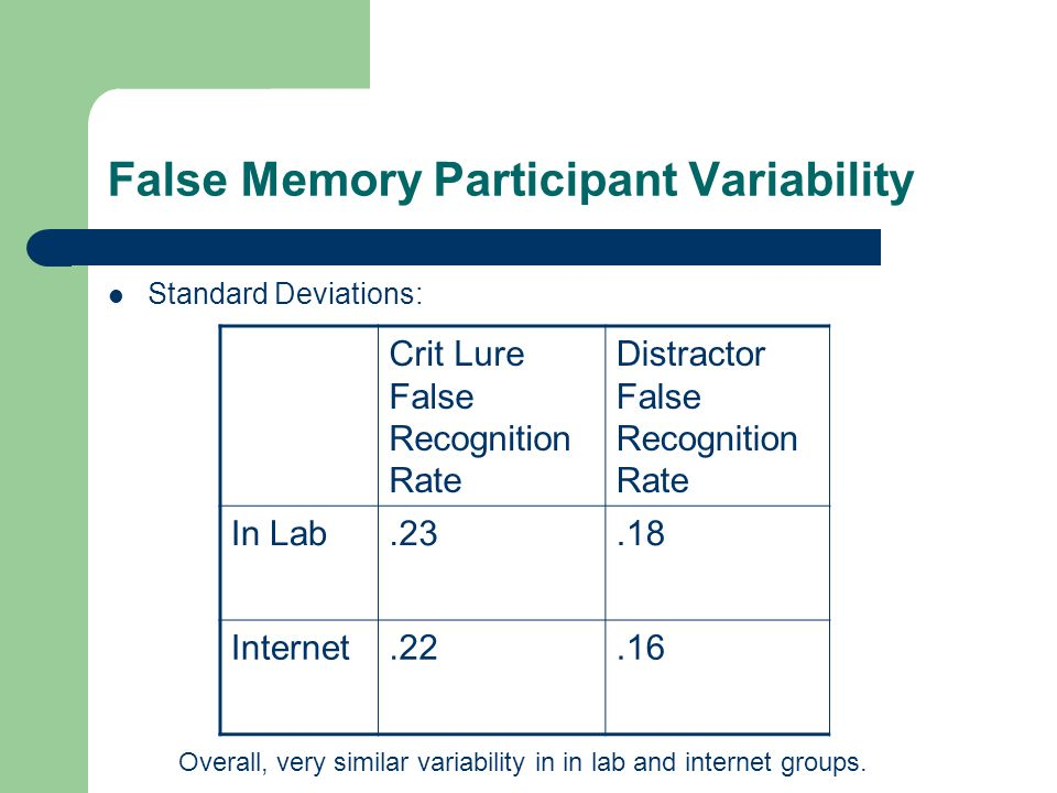 False Memory Participant Variability